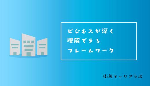 【22卒就活】業界・企業研究の具体的方法